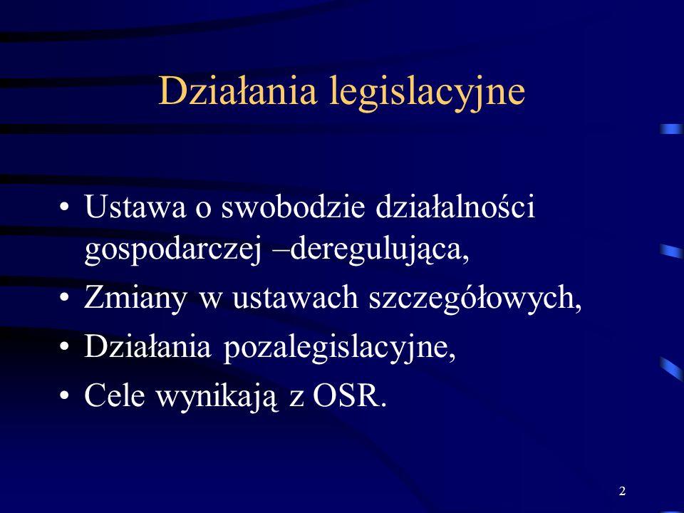 2 Działania legislacyjne Ustawa o swobodzie działalności gospodarczej –deregulująca, Zmiany w ustawach szczegółowych, Działania pozalegislacyjne, Cele wynikają z OSR.