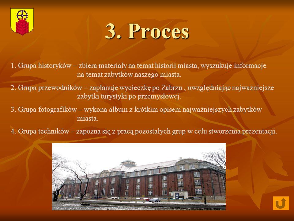 3. Proces 1. Grupa historyków – zbiera materiały na temat historii miasta, wyszukuje informacje na temat zabytków naszego miasta. 2. Grupa przewodnikó