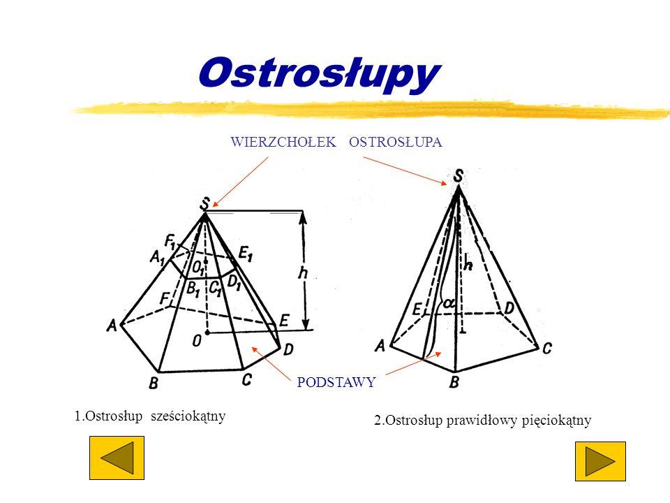 - jest to wielościan, który ma w podstawie dowolny wielokąt, a ściany boczne są trójkątami mającymi wspólny wierzchołek, zwany wierzchołkiem ostrosłup