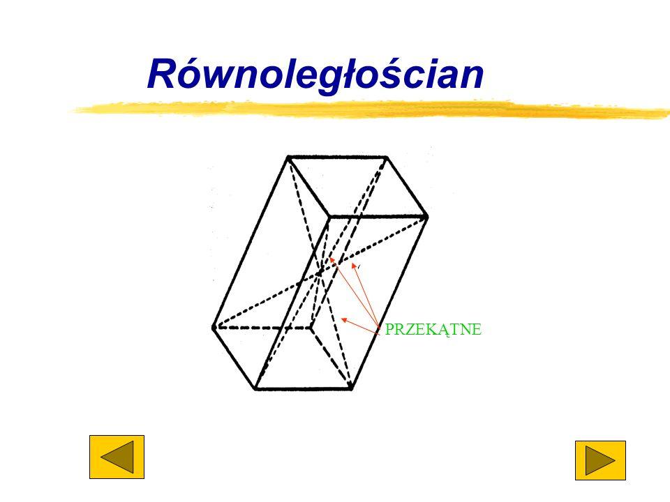 - jest to graniastosłup, którego podstawą jest równoległobok. W równoległościanie wszystkie cztery przekątne przecinają się w jednym punkcie i dzielą