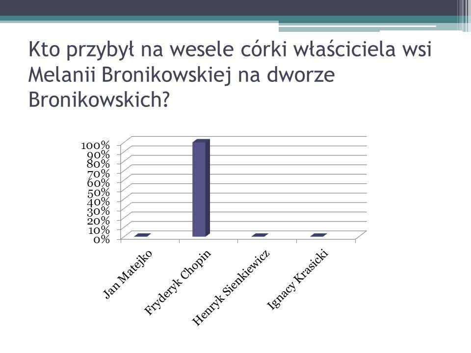 Kto przybył na wesele córki właściciela wsi Melanii Bronikowskiej na dworze Bronikowskich?