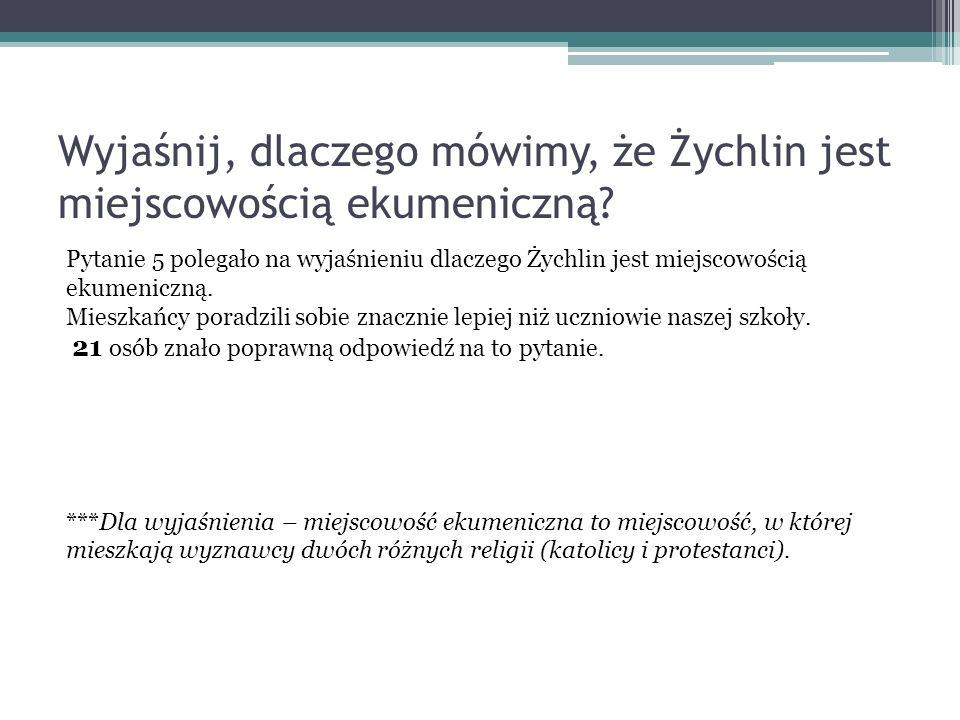 Wyjaśnij, dlaczego mówimy, że Żychlin jest miejscowością ekumeniczną.