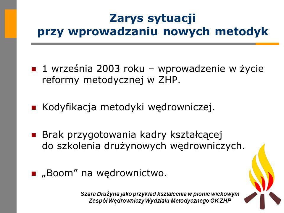 2 Zespół Wędrowniczy Wydziału Metodycznego GK ZHP Zarys sytuacji przy wprowadzaniu nowych metodyk 1 września 2003 roku – wprowadzenie w życie reformy
