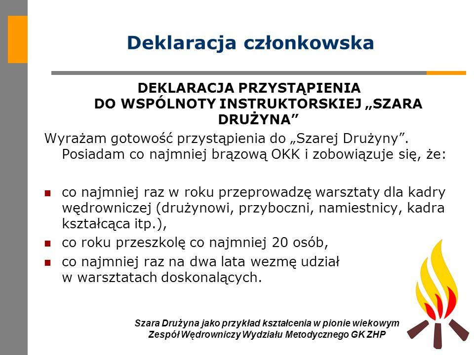7 Szara Drużyna jako przykład kształcenia w pionie wiekowym Zespół Wędrowniczy Wydziału Metodycznego GK ZHP Deklaracja członkowska DEKLARACJA PRZYSTĄP