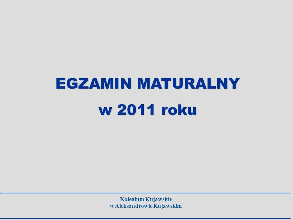 Kolegium Kujawskie w Aleksandrowie Kujawskim Absolwent ma prawo przystąpić w danym roku do egzaminu maturalnego z nie więcej niż sześciu przedmiotów dodatkowych