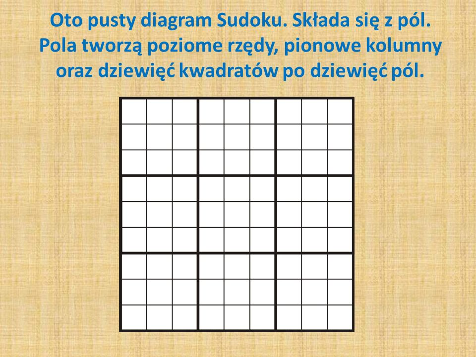 Oto pusty diagram Sudoku. Składa się z pól. Pola tworzą poziome rzędy, pionowe kolumny oraz dziewięć kwadratów po dziewięć pól.