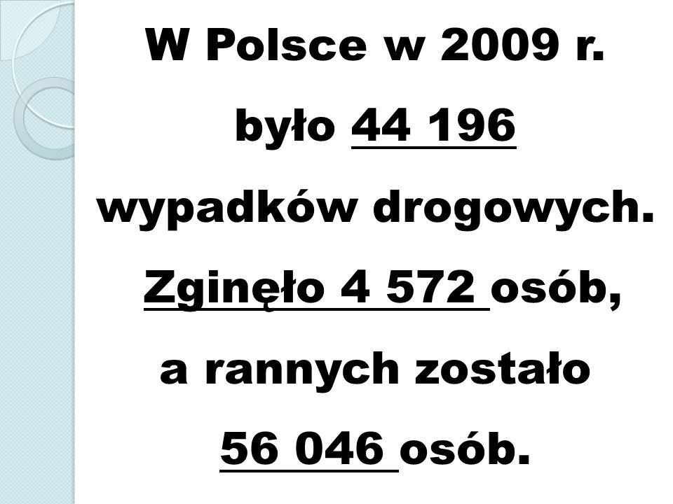 W Polsce w 2009 r. było 44 196 wypadków drogowych.