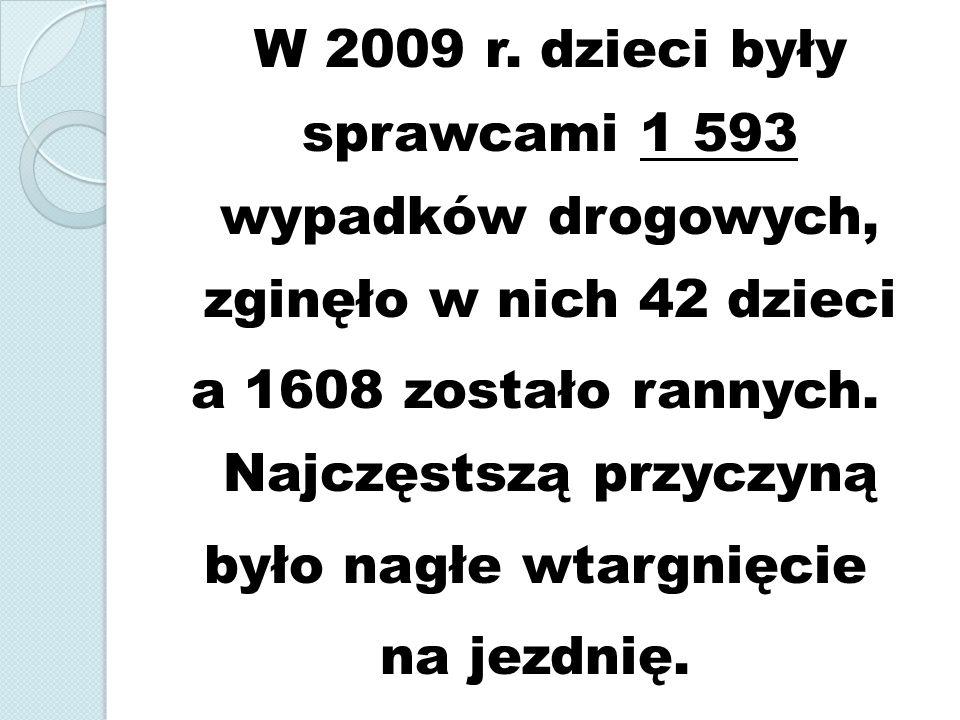 W Polsce w 2009 roku w przedziale wiekowym zginęłozostało rannych 0-643 dzieci1 333 dzieci 7-1485 dzieci3 725 dzieci 15-17119 osób3 260 osób 18-24832 osoby12 011 osób