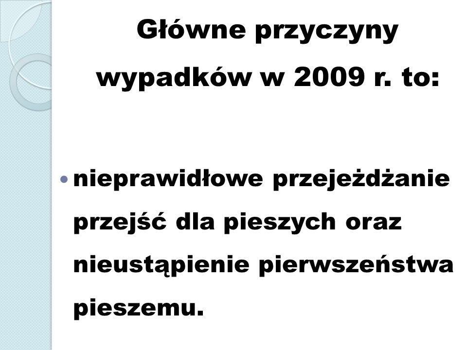 Główne przyczyny wypadków w 2009 r.