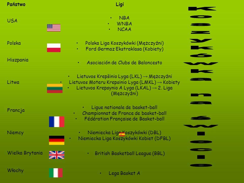 PaństwoLigi USA NBA WNBA NCAA PolskaPolska Liga Koszykówki (Mężczyźni) Ford Germaz Ekstraklasa (Kobiety) Hiszpania Asociación de Clubs de Baloncesto L