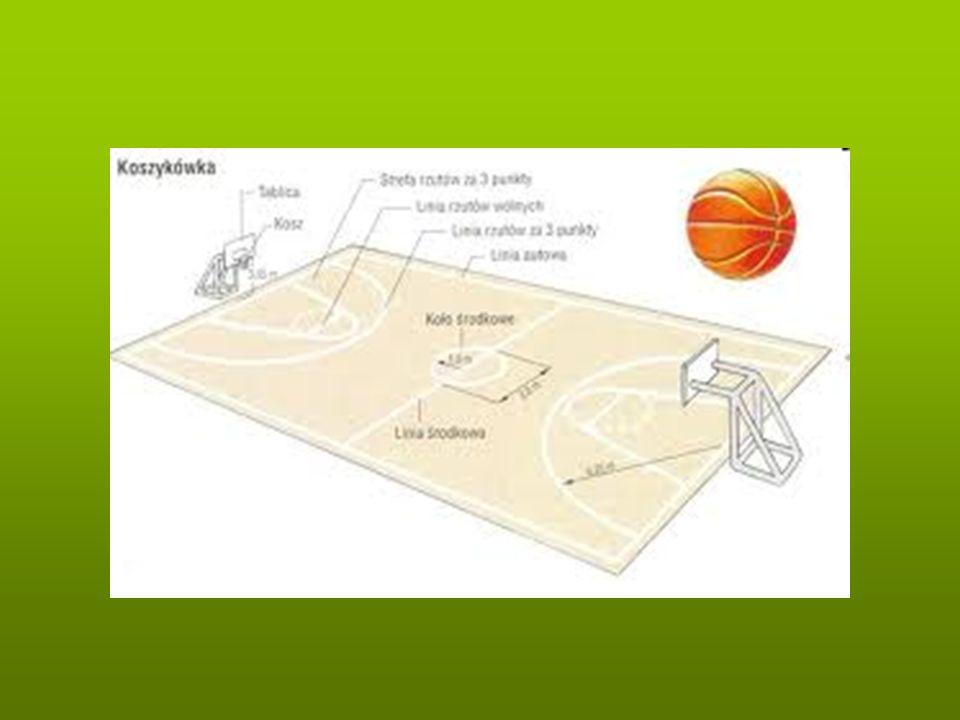 Błąd 3 sekund – Gracz ataku przebywa w tzw. trumnie , nie podając lub oddając rzutu.