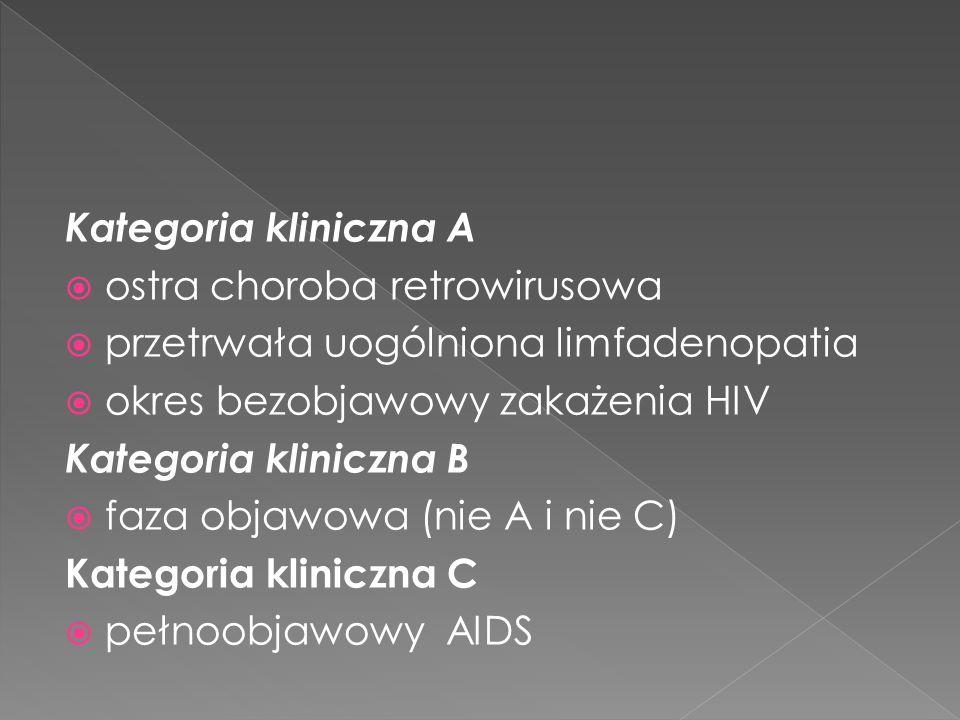 Kategoria kliniczna A ostra choroba retrowirusowa przetrwała uogólniona limfadenopatia okres bezobjawowy zakażenia HIV Kategoria kliniczna B faza objawowa (nie A i nie C) Kategoria kliniczna C pełnoobjawowy AIDS