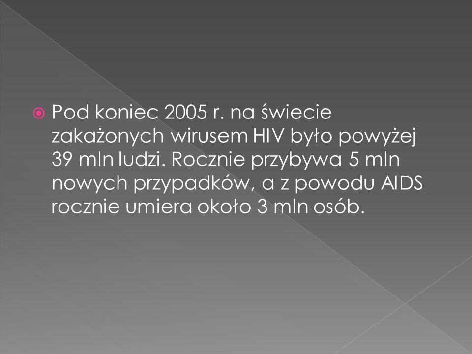 Pod koniec 2005 r.na świecie zakażonych wirusem HIV było powyżej 39 mln ludzi.