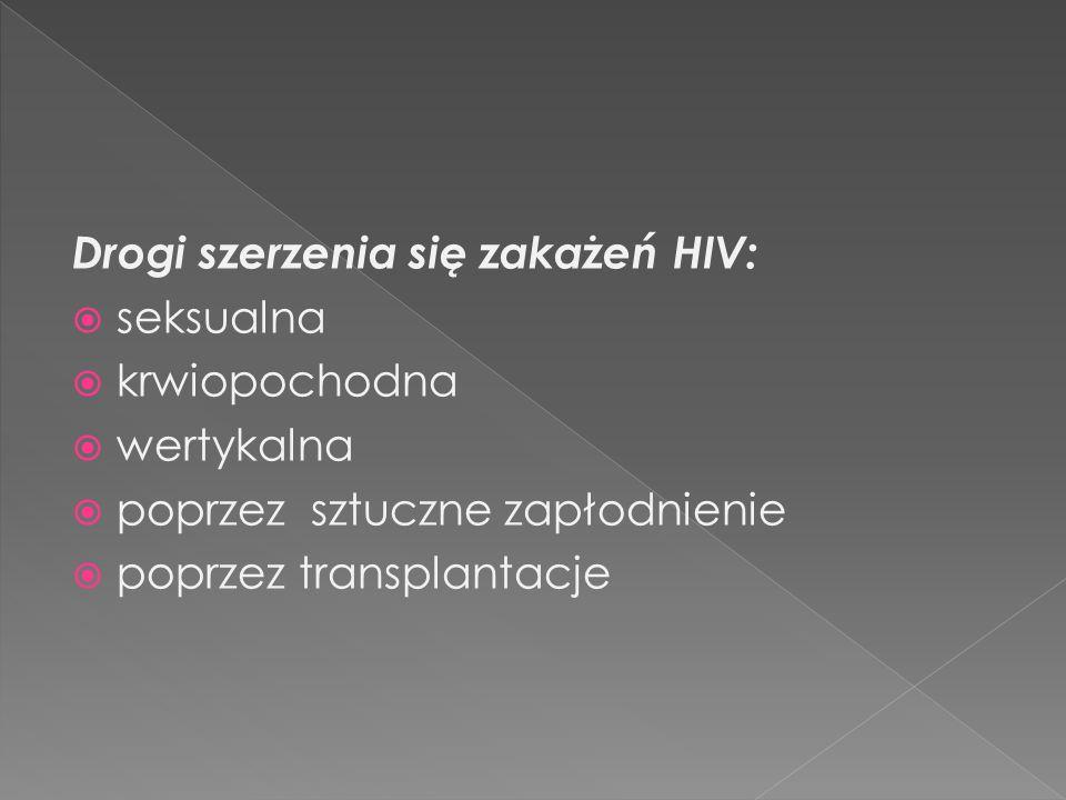 Drogi szerzenia się zakażeń HIV: seksualna krwiopochodna wertykalna poprzez sztuczne zapłodnienie poprzez transplantacje