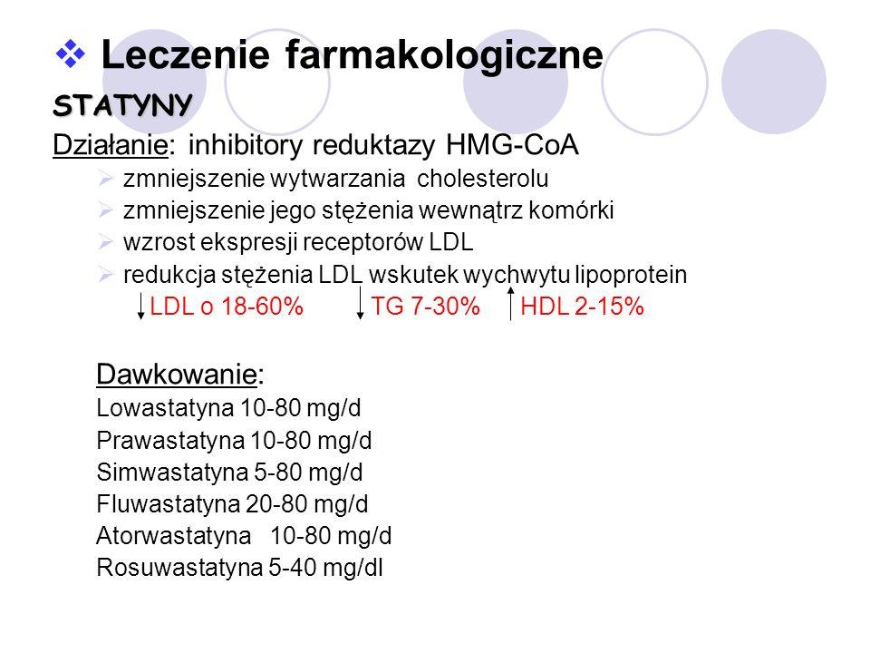 Leczenie farmakologiczne STATYNY Działanie: inhibitory reduktazy HMG-CoA zmniejszenie wytwarzania cholesterolu zmniejszenie jego stężenia wewnątrz komórki wzrost ekspresji receptorów LDL redukcja stężenia LDL wskutek wychwytu lipoprotein LDL o 18-60% TG 7-30% HDL 2-15% Dawkowanie: Lowastatyna 10-80 mg/d Prawastatyna 10-80 mg/d Simwastatyna 5-80 mg/d Fluwastatyna 20-80 mg/d Atorwastatyna 10-80 mg/d Rosuwastatyna 5-40 mg/dl