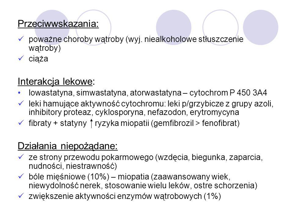 Przeciwwskazania: poważne choroby wątroby (wyj.