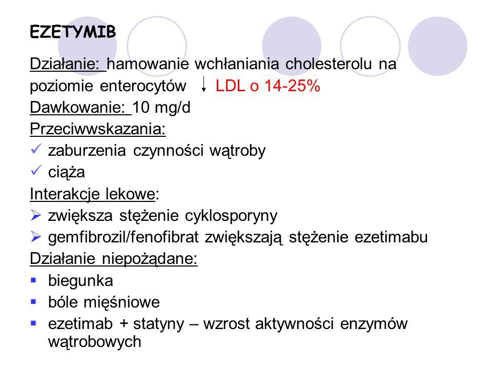EZETYMIB Działanie: hamowanie wchłaniania cholesterolu na poziomie enterocytów LDL o 14-25% Dawkowanie: 10 mg/d Przeciwwskazania: zaburzenia czynności wątroby ciąża Interakcje lekowe: zwiększa stężenie cyklosporyny gemfibrozil/fenofibrat zwiększają stężenie ezetimabu Działanie niepożądane: biegunka bóle mięśniowe ezetimab + statyny – wzrost aktywności enzymów wątrobowych