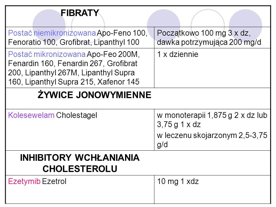 FIBRATY Postać niemikronizowana Apo-Feno 100, Fenoratio 100, Grofibrat, Lipanthyl 100 Początkowo 100 mg 3 x dz, dawka potrzymująca 200 mg/d Postać mikronizowana Apo-Feo 200M, Fenardin 160, Fenardin 267, Grofibrat 200, Lipanthyl 267M, Lipanthyl Supra 160, Lipanthyl Supra 215, Xafenor 145 1 x dziennie ŻYWICE JONOWYMIENNE Kolesewelam Cholestagelw monoterapii 1,875 g 2 x dz lub 3,75 g 1 x dz w leczenu skojarzonym 2,5-3,75 g/d INHIBITORY WCHŁANIANIA CHOLESTEROLU Ezetymib Ezetrol10 mg 1 xdz