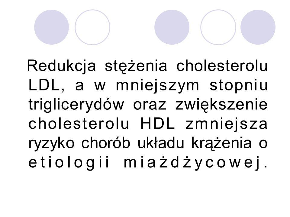 Redukcja stężenia cholesterolu LDL, a w mniejszym stopniu triglicerydów oraz zwiększenie cholesterolu HDL zmniejsza ryzyko chorób układu krążenia o etiologii miażdżycowej.