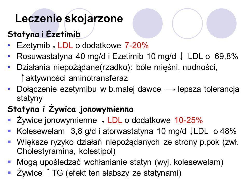 Leczenie skojarzone Statyna i Ezetimi b Ezetymib LDL o dodatkowe 7-20% Rosuwastatyna 40 mg/d i Ezetimib 10 mg/d LDL o 69,8% Działania niepożądane(rzadko): bóle mięśni, nudności, aktywności aminotransferaz Dołączenie ezetymibu w b.małej dawce lepsza tolerancja statyny Statyna i Żywica jonowymienna Żywice jonowymienne LDL o dodatkowe 10-25% Kolesewelam 3,8 g/d i atorwastatyna 10 mg/d LDL o 48% Większe ryzyko działań niepożądanych ze strony p.pok (zwł.