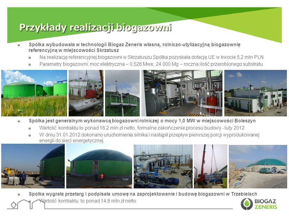 Spółka wybudowała w technologii Biogaz Zeneris własną, rolniczo-utylizacyjną biogazownię referencyjną w miejscowości Skrzatusz Na realizację referency