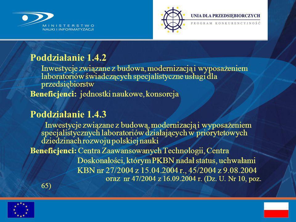 Poddziałanie 1.4.2 Inwestycje związane z budowa, modernizacją i wyposażeniem laboratoriów świadczących specjalistyczne usługi dla przedsiębiorstw Beneficjenci: jednostki naukowe, konsorcja Poddziałanie 1.4.3 Inwestycje związane z budową, modernizacją i wyposażeniem specjalistycznych laboratoriów działających w priorytetowych dziedzinach rozwoju polskiej nauki Beneficjenci: Centra Zaawansowanych Technologii, Centra Doskonałości, którym PKBN nadał status, uchwałami KBN nr 27/2004 z 15.04.2004 r., 45/2004 z 9.08.2004 oraz nr 47/2004 z 16.09.2004 r.