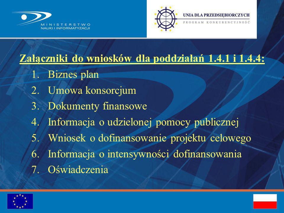 Załączniki do wniosków dla poddziałań 1.4.1 i 1.4.4: 1.Biznes plan 2.Umowa konsorcjum 3.Dokumenty finansowe 4.Informacja o udzielonej pomocy publicznej 5.Wniosek o dofinansowanie projektu celowego 6.Informacja o intensywności dofinansowania 7.Oświadczenia