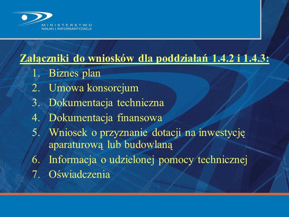 Załączniki do wniosków dla poddziałań 1.4.2 i 1.4.3: 1.Biznes plan 2.Umowa konsorcjum 3.Dokumentacja techniczna 4.Dokumentacja finansowa 5.Wniosek o przyznanie dotacji na inwestycję aparaturową lub budowlaną 6.Informacja o udzielonej pomocy technicznej 7.Oświadczenia