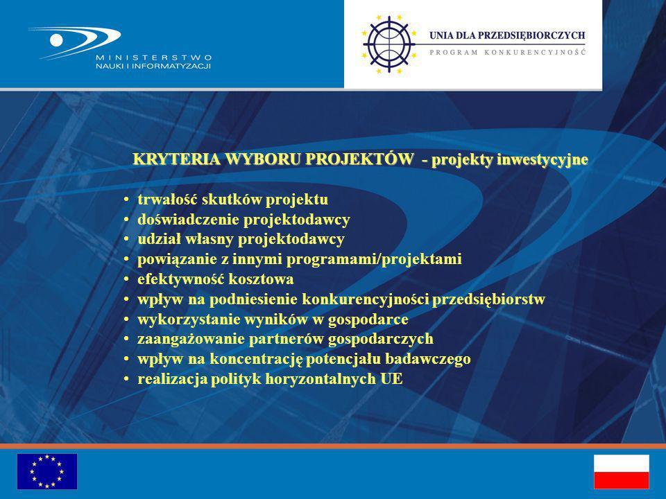 KRYTERIA WYBORU PROJEKTÓW - projekty inwestycyjne trwałość skutków projektu doświadczenie projektodawcy udział własny projektodawcy powiązanie z innymi programami/projektami efektywność kosztowa wpływ na podniesienie konkurencyjności przedsiębiorstw wykorzystanie wyników w gospodarce zaangażowanie partnerów gospodarczych wpływ na koncentrację potencjału badawczego realizacja polityk horyzontalnych UE