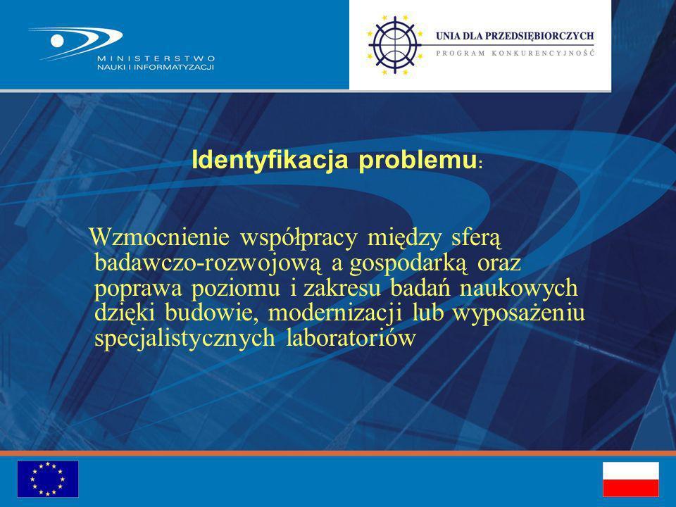 Identyfikacja problemu : Wzmocnienie współpracy między sferą badawczo-rozwojową a gospodarką oraz poprawa poziomu i zakresu badań naukowych dzięki budowie, modernizacji lub wyposażeniu specjalistycznych laboratoriów