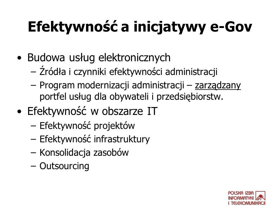 Efektywność a inicjatywy e-Gov Budowa usług elektronicznych –Źródła i czynniki efektywności administracji –Program modernizacji administracji – zarząd