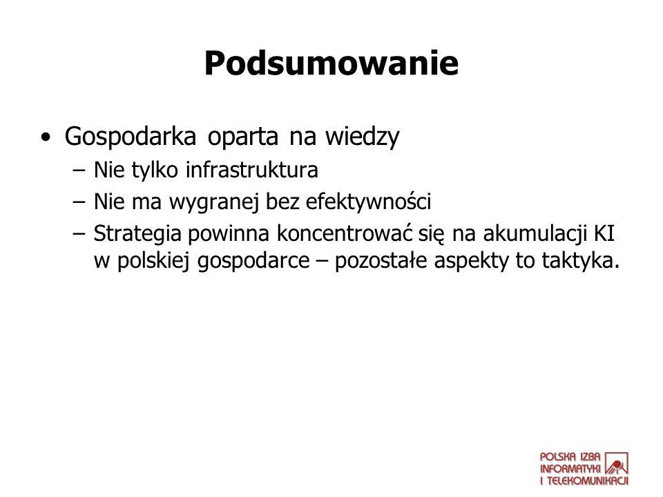 Podsumowanie Gospodarka oparta na wiedzy –Nie tylko infrastruktura –Nie ma wygranej bez efektywności –Strategia powinna koncentrować się na akumulacji