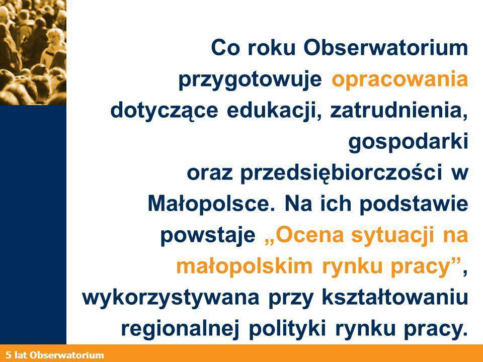 5 lat Obserwatorium Co roku Obserwatorium przygotowuje opracowania dotyczące edukacji, zatrudnienia, gospodarki oraz przedsiębiorczości w Małopolsce.