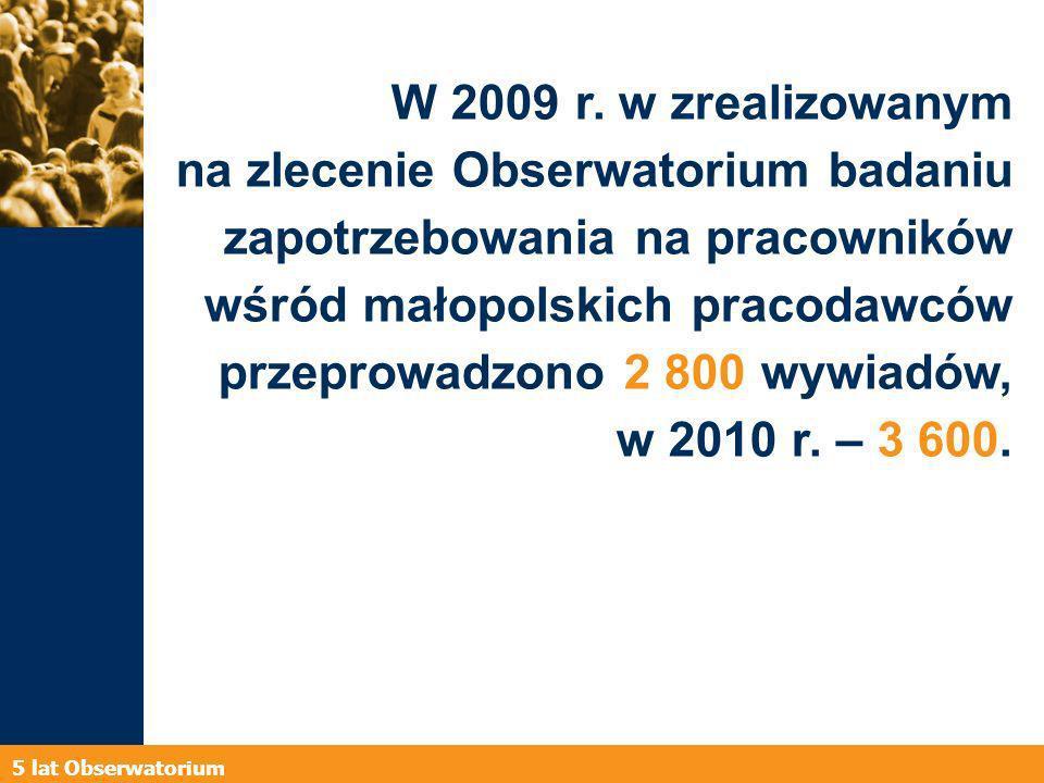 5 lat Obserwatorium W ciągu pięciu lat działalności Obserwatorium przygotowało ponad 40 publikacji.