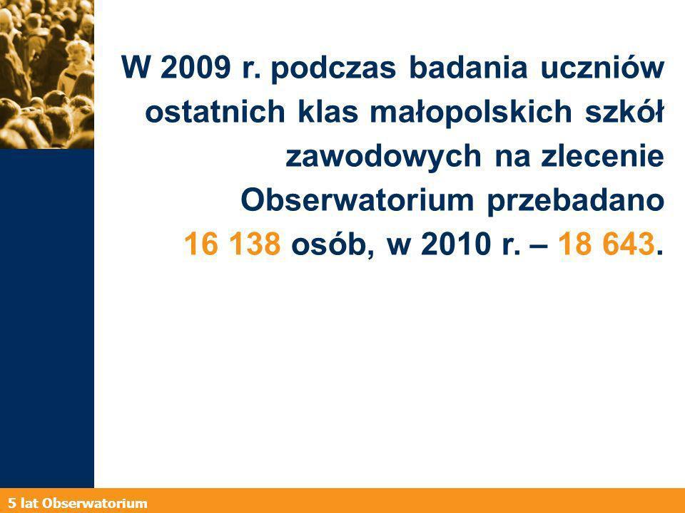 5 lat Obserwatorium Każda małopolska szkoła zawodowa uczestnicząca w badaniu uczniów otrzymuje od Obserwatorium indywidualne zestawienia wyników.