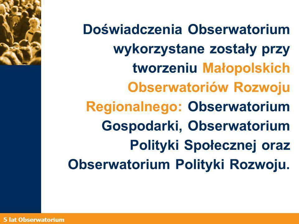 5 lat Obserwatorium Od 2006 r.