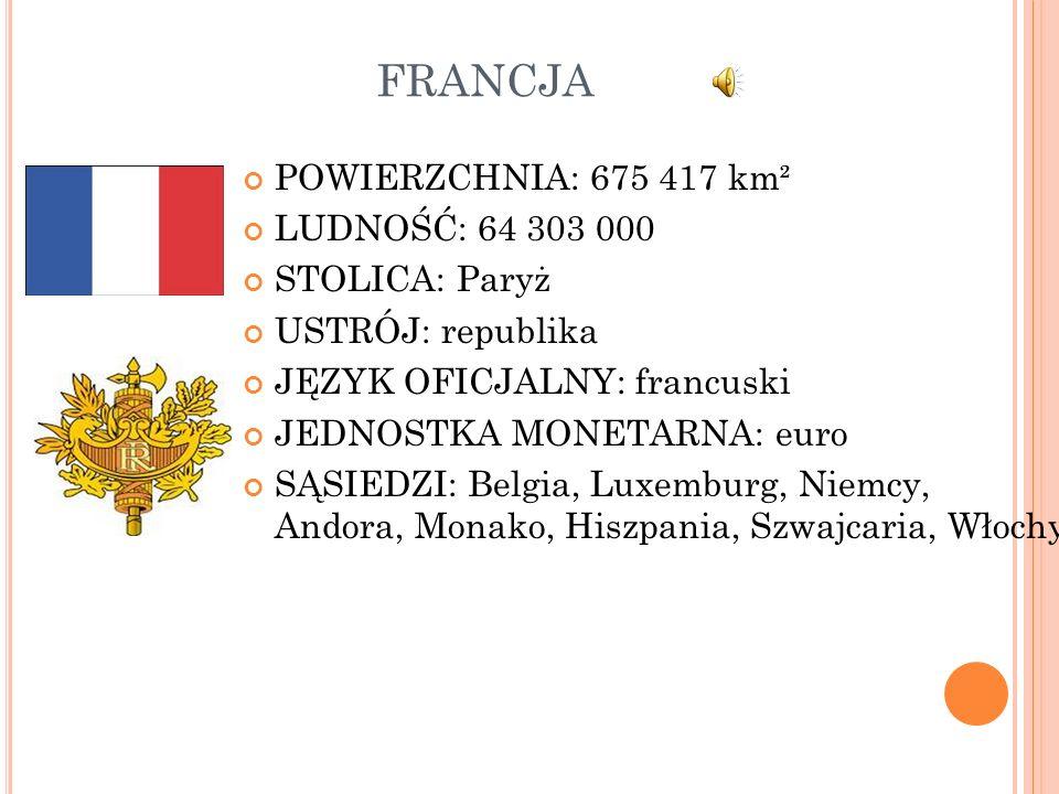 FRANCJA POWIERZCHNIA: 675 417 km² LUDNOŚĆ: 64 303 000 STOLICA: Paryż USTRÓJ: republika JĘZYK OFICJALNY: francuski JEDNOSTKA MONETARNA: euro SĄSIEDZI: