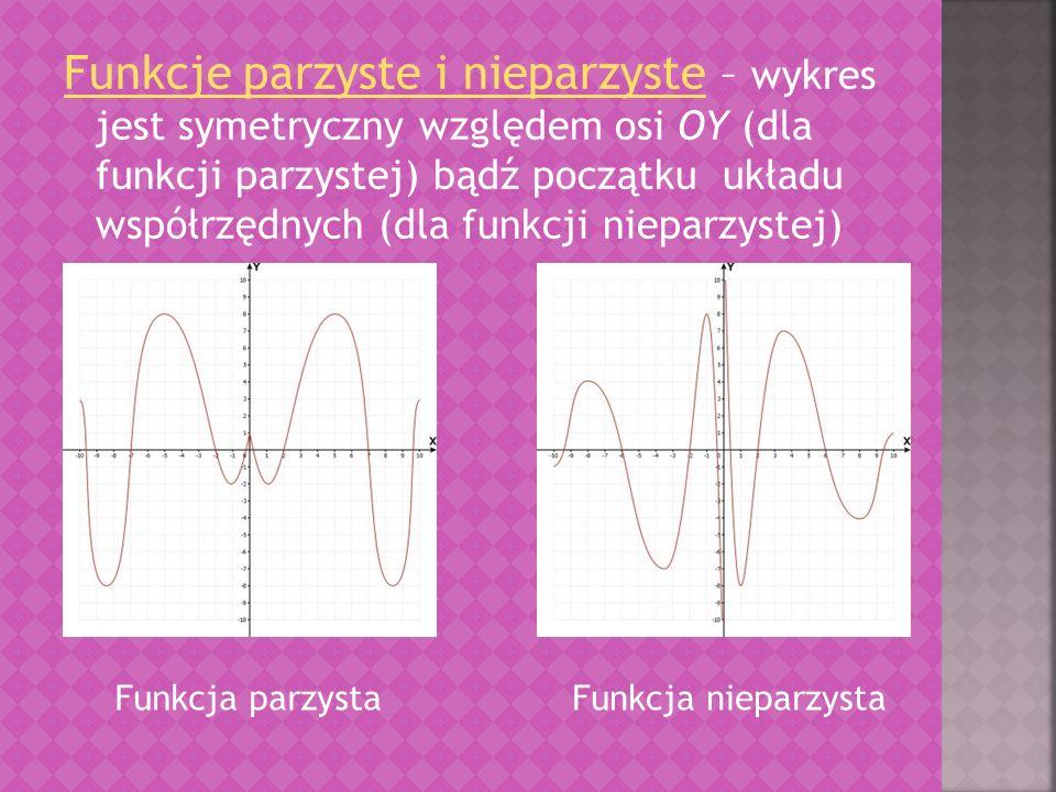 Funkcje parzyste i nieparzysteFunkcje parzyste i nieparzyste – wykres jest symetryczny względem osi OY (dla funkcji parzystej) bądź początku układu ws