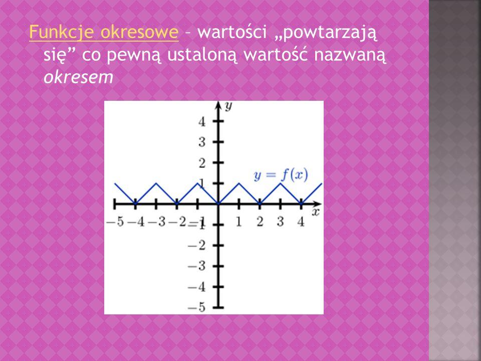 Funkcje okresoweFunkcje okresowe – wartości powtarzają się co pewną ustaloną wartość nazwaną okresem