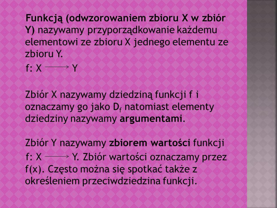 Funkcją (odwzorowaniem zbioru X w zbiór Y) nazywamy przyporządkowanie każdemu elementowi ze zbioru X jednego elementu ze zbioru Y. f: XY Zbiór X nazyw