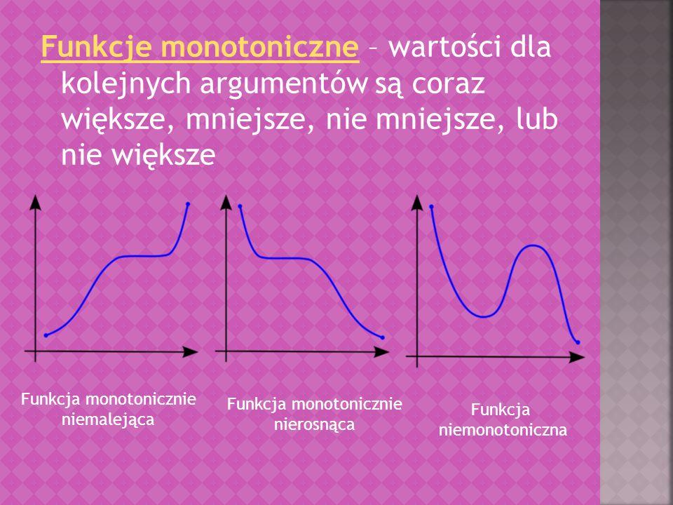 Funkcje monotoniczneFunkcje monotoniczne – wartości dla kolejnych argumentów są coraz większe, mniejsze, nie mniejsze, lub nie większe Funkcja monoton