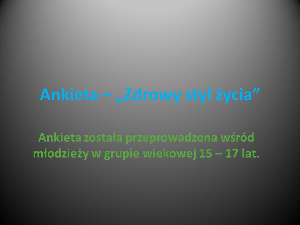 Ankieta – Zdrowy styl życia Ankieta została przeprowadzona wśród młodzieży w grupie wiekowej 15 – 17 lat.