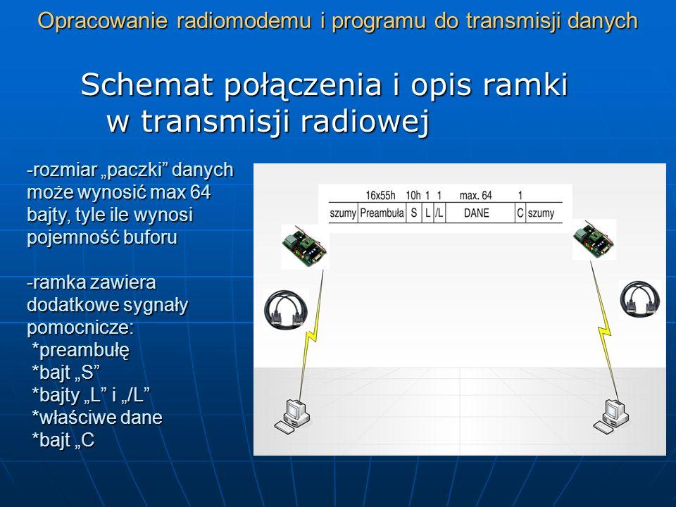 Opracowanie radiomodemu i programu do transmisji danych Wygląd interfejsu programu Transmiter v1.0 i jego główne funkcje GŁÓWNE FUNKCJE PROGAMU: -funkcja Ustawienia portu COM - funkcja otwórz port -funkcja wybierz plik -funkcja wyślij plik -funkcja wyślij tekst -wizualizacja postępu wysyłania -licznik czasu wysyłania -wizualizacja odbioru lub nadawania