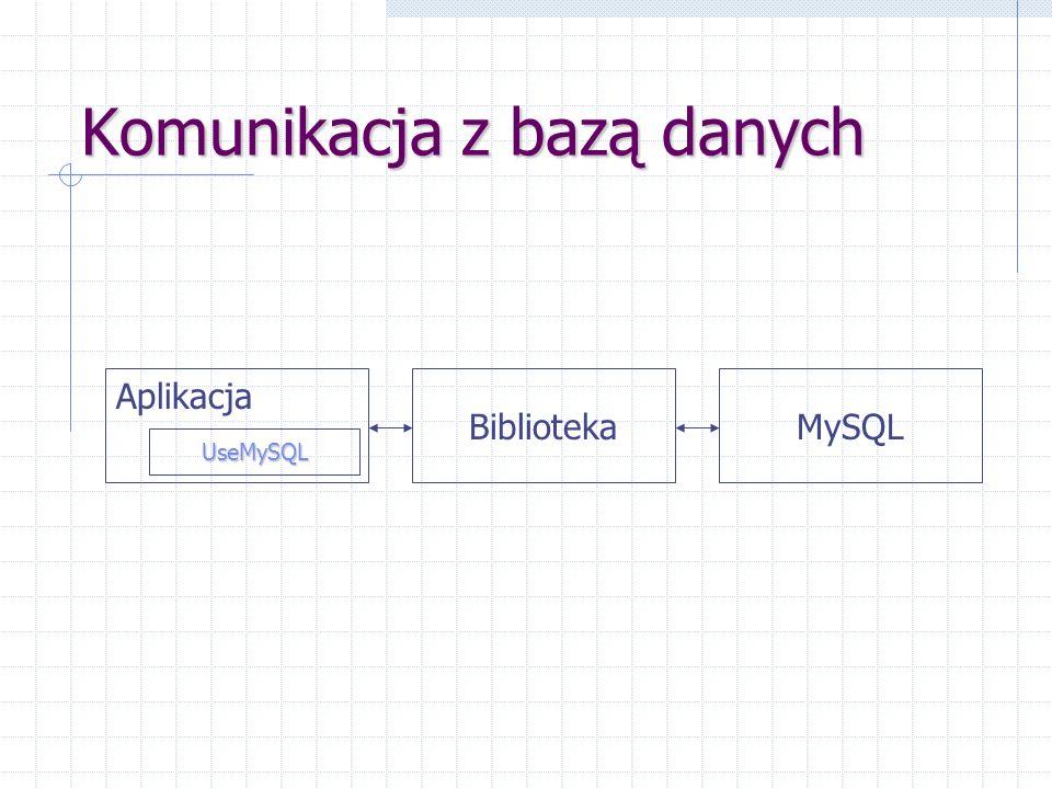 Metody Moduł UseMySQL Typy danych Klasa TUseMySQL Typy danych Reprezentacja danych Typy wyszukiwania Komunikaty i obsługa błędów Typy danych Ustawienia Statystyki Informacje TUseMySQL Metody