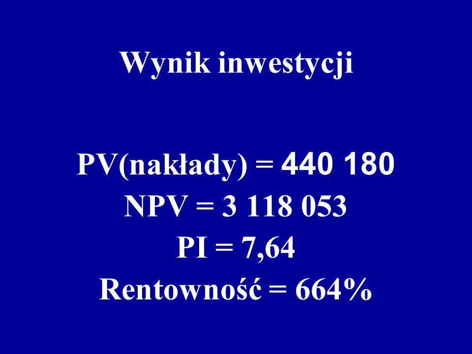 Wynik inwestycji PV(nakłady) = 440 180 NPV = 3 118 053 PI = 7,64 Rentowność = 664%