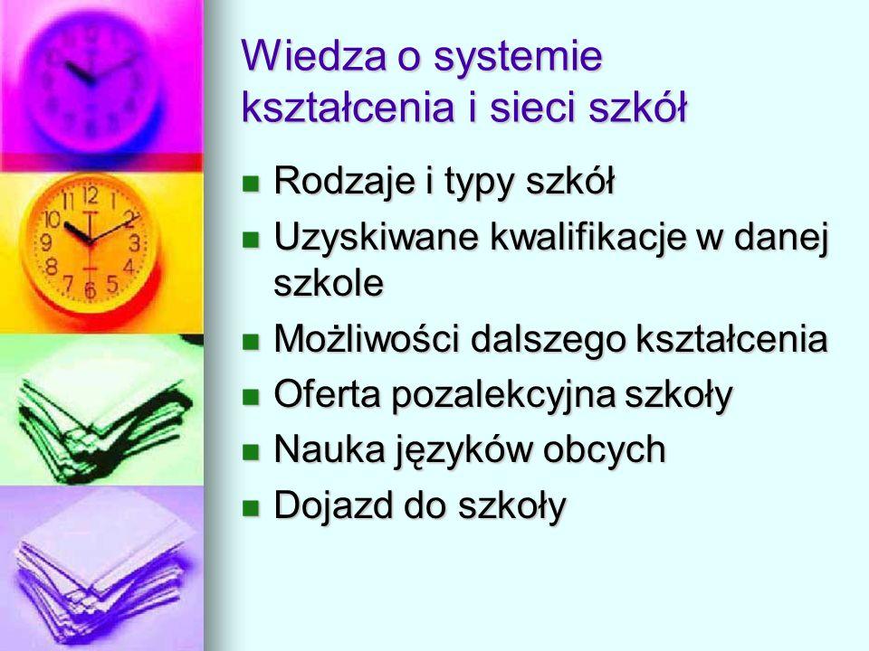 Wiedza o systemie kształcenia i sieci szkół Rodzaje i typy szkół Rodzaje i typy szkół Uzyskiwane kwalifikacje w danej szkole Uzyskiwane kwalifikacje w
