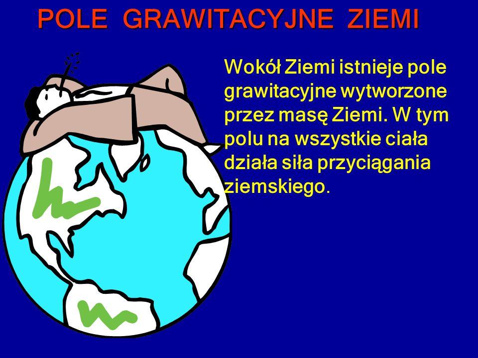 POLE GRAWITACYJNE ZIEMI Wokół Ziemi istnieje pole grawitacyjne wytworzone przez masę Ziemi. W tym polu na wszystkie ciała działa siła przyciągania zie