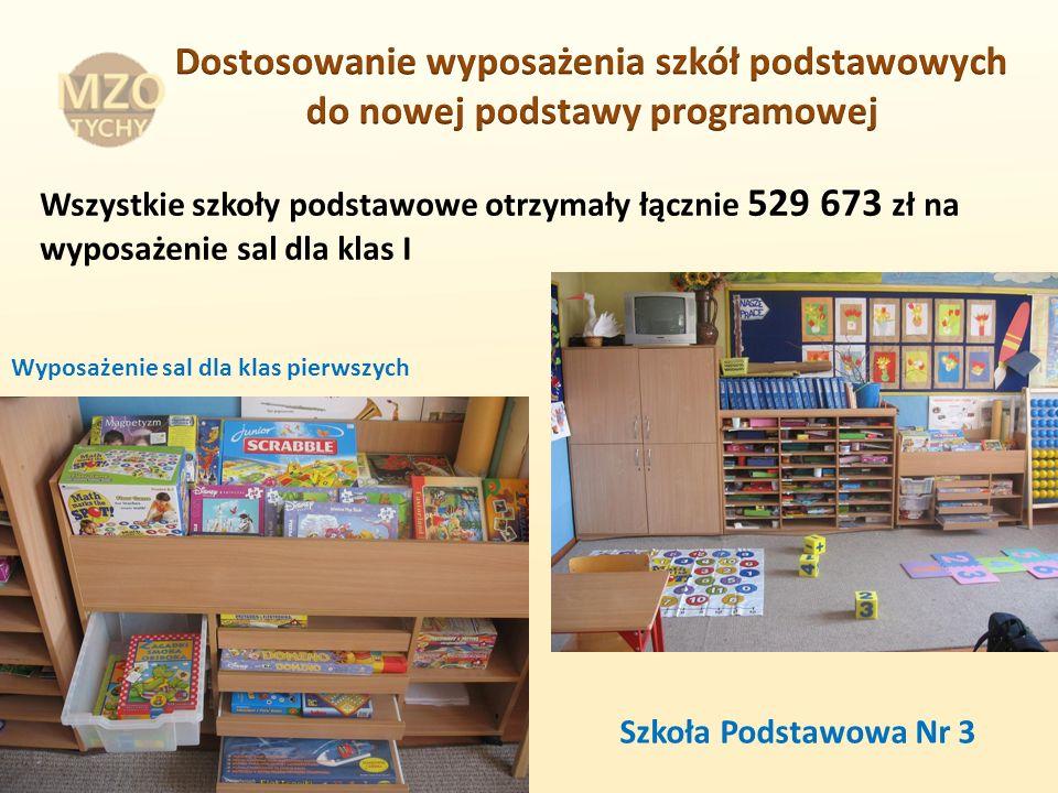 Wszystkie szkoły podstawowe otrzymały łącznie 529 673 zł na wyposażenie sal dla klas I Wyposażenie sal dla klas pierwszych Szkoła Podstawowa Nr 3