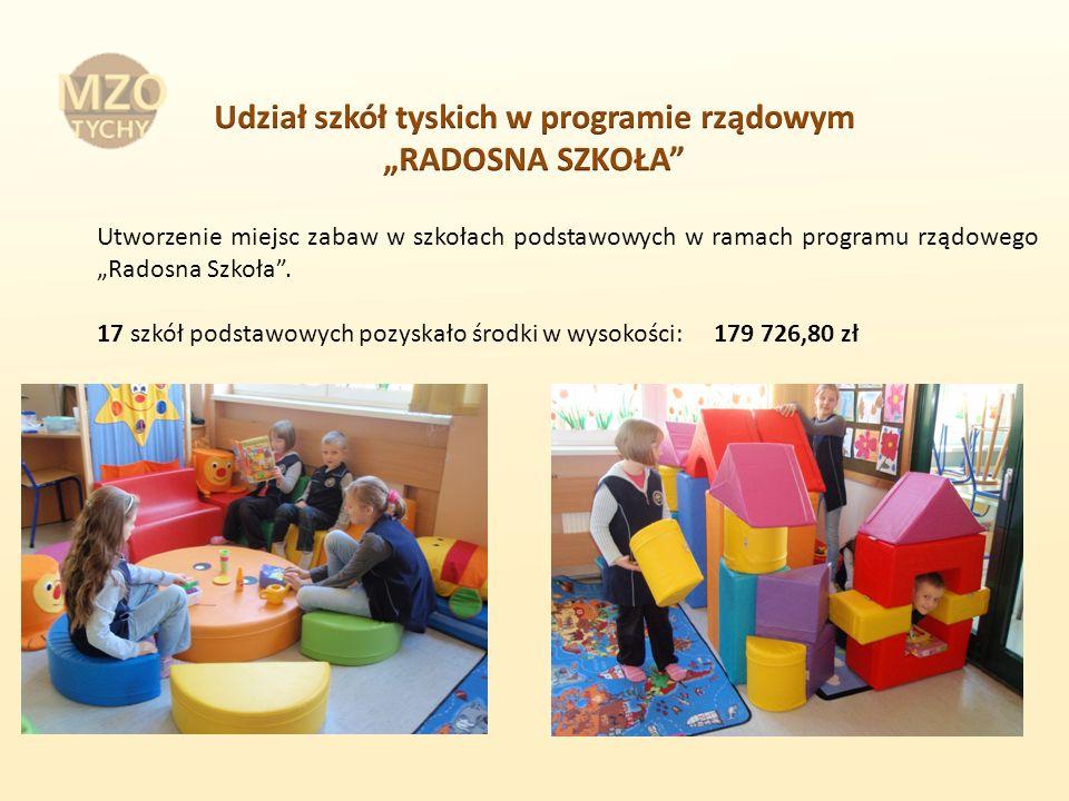 Utworzenie miejsc zabaw w szkołach podstawowych w ramach programu rządowego Radosna Szkoła.