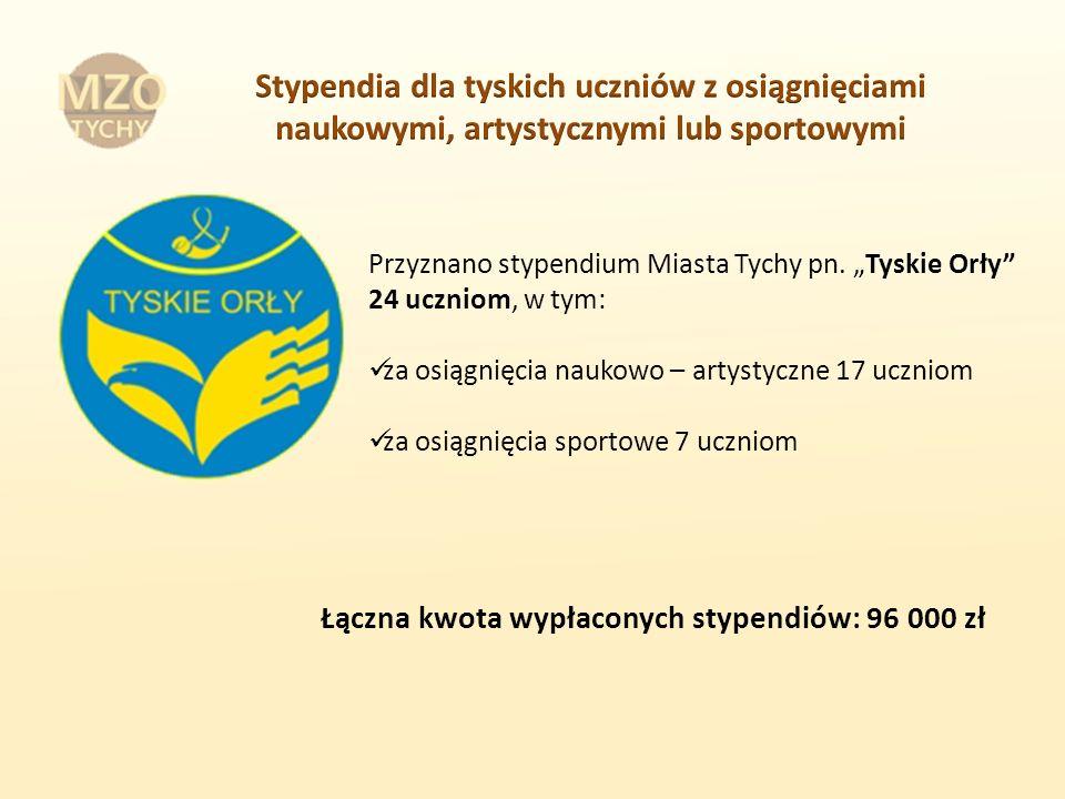 Przyznano stypendium Miasta Tychy pn.